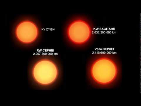 Planets, Stars, Nebulae, Galaxies, God, Creation ...