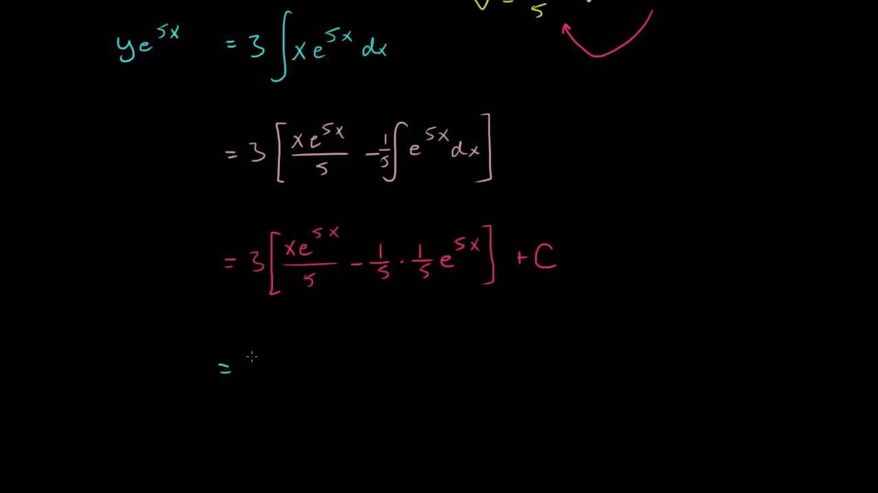 8.1 - Differensiallikninger 2 - Første orden, inhomogen (R2)