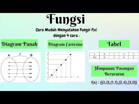 cara-mudah-menyatakan-fungsi-f(x)-dalam-diagram-panah,-diagram-cartesius,-tabel-&-himpunan-pasangan