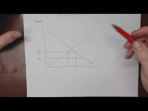 Lesson 10 - The Political Economy of Trade, Part 1
