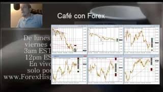 Forex con Café del 17 de Octubre 2016