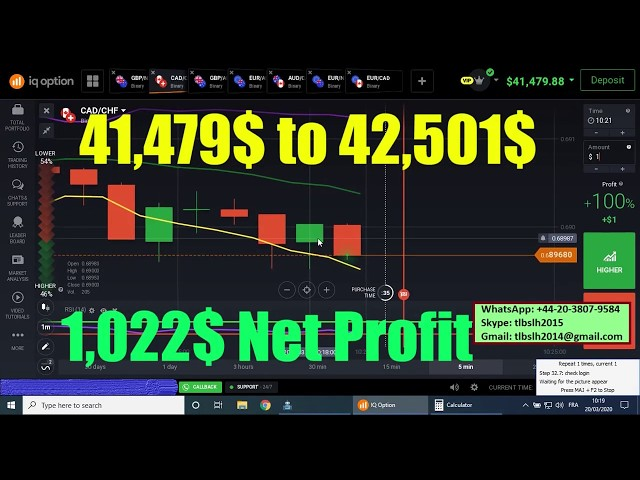 Automated Trading Software 41,479$ to 42,501$ (1,022$ Net Profit)