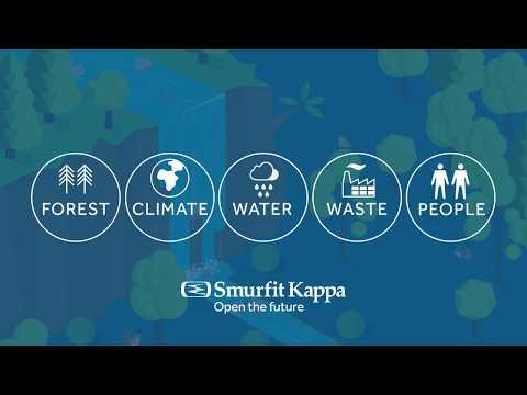 Smurfit Kappa (NL) - Voorop lopen in duurzaam water management
