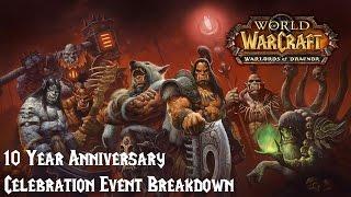 Breaking Down World of Warcraft
