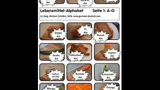 Spelling Alphabet German - Official German Phonetic Spelling