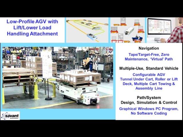 SAVANT 'Tape/Target-free' Lift/Lower AGV