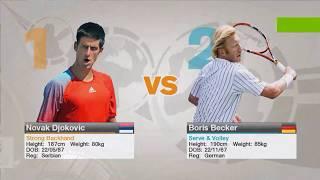 Virtua Tennis 2009 Djokovic vs Becker (arcade mode)