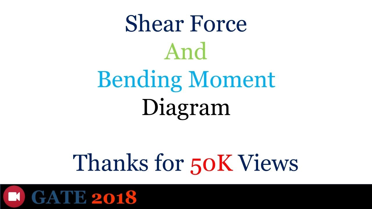 Shear Force And Bending Moment Diagram L Strength Of Material Gate 2018 Mechanical