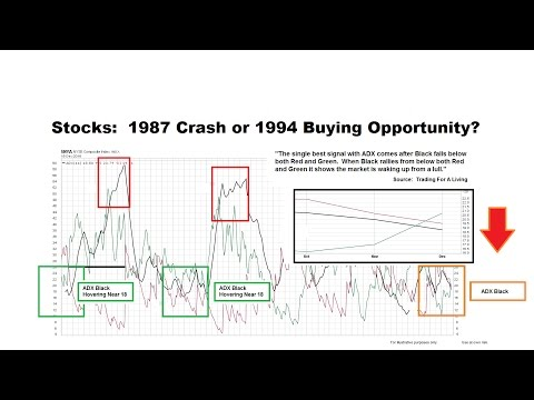 Stocks 2017:  More Like 1987 Crash Or 1995 Bash?