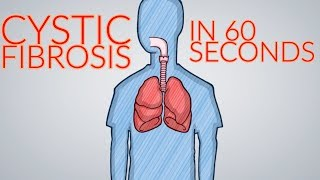 Was ist Cystische Fibrose? Erklärt In 60 Sekunden