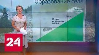 Погода 24   сель в Кабардино Балкарии