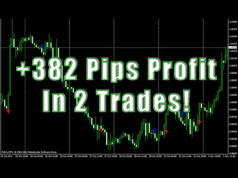 Get day traders forex scanner