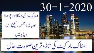 30-1-2020 Thursday I Pakistan  Stock exchange online trading I Today Latest News