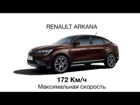 Рено Аркана обзор автомобиля и технические характеристики. RENAULT Arkana!