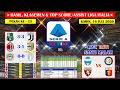 Juventus Vs Sassuolo 3 3 All Gоals & Extеndеd Hіghlіghts 2020 HD