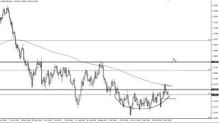 EUR/USD Technical Analysis for January 16, 2019 by FXEmpire.com