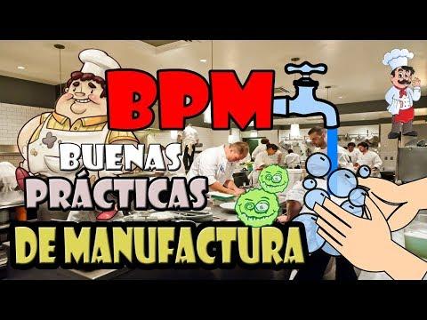 Buenas Prácticas de Manufactura BPM