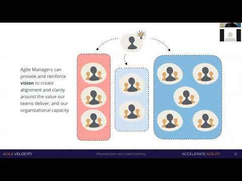 agile-leadership:-a-manager's-role-in-organizational-agility---webinar-recording