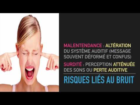 Risques auditifs et surdités