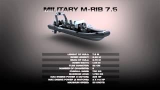 Advance Military presentation