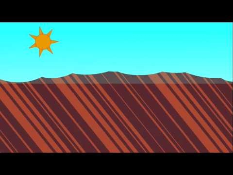 How does an Angular Unconformity form? - YouTube
