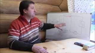 Буферная емкость(http://www.teplowoda.ru/ Как подключить тепловой аккумулятор к твердотопливному котлу и настроить режим работы. Буфер..., 2015-01-17T17:49:35.000Z)