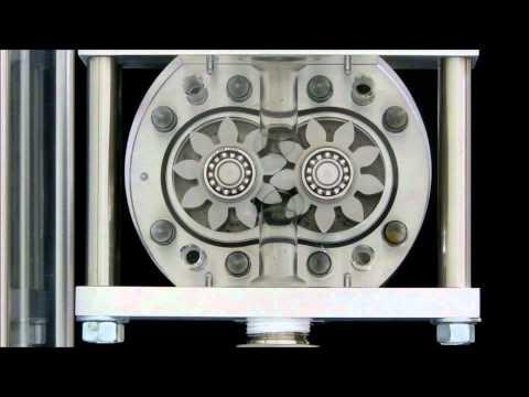 What is a flow meter?: Gear Flow Meter, Positive Displacement (Volumetric)