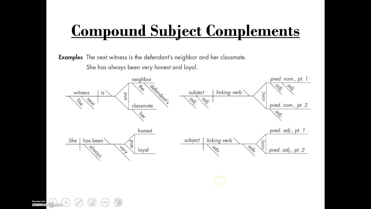 diagramming sentences subject verb