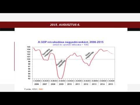 Tavalyhoz képest lassulhat a magyar gazdaság növekedése