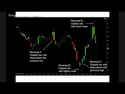 LizardTrader Auction Bars Webinar
