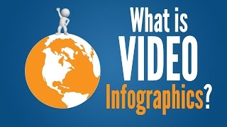 Explainer Video: What is Video Infographics? Animated Infographics the powerful marketing tool?