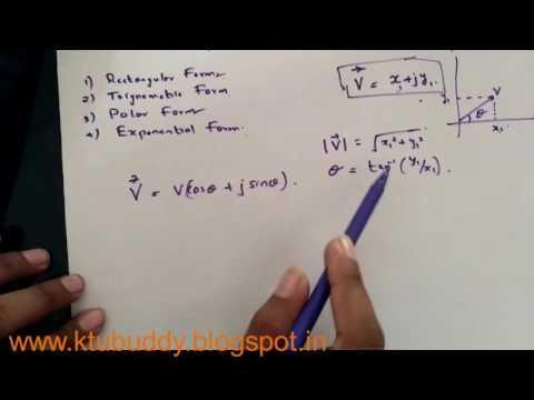 Phasor Representation Rectangular and Polar Forms KTU BEE