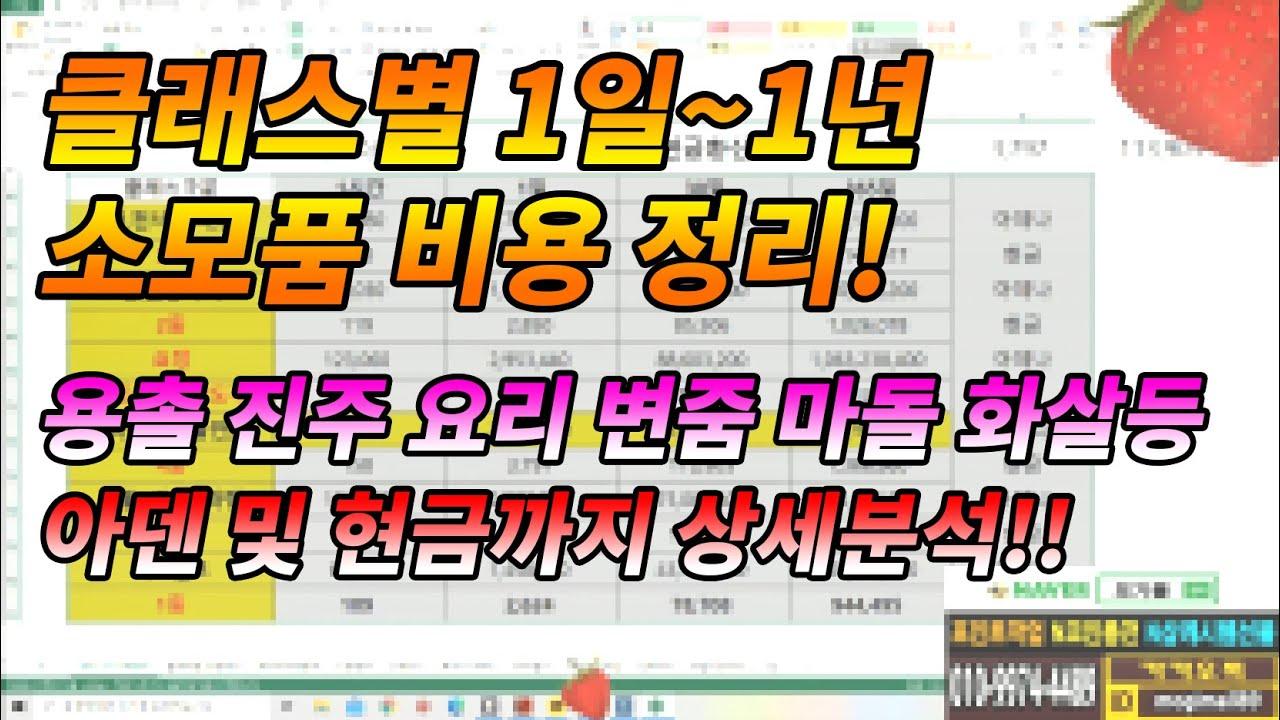 [왕딸기TV] 클래스별 내캐릭, 자동차처럼 한달 유지비 얼마나 들어갈까?_리니지 리마스터
