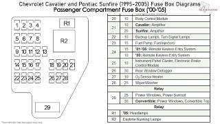 Chevrolet Cavalier And Pontiac Sunfire 1995 2005 Fuse Box Diagrams Youtube
