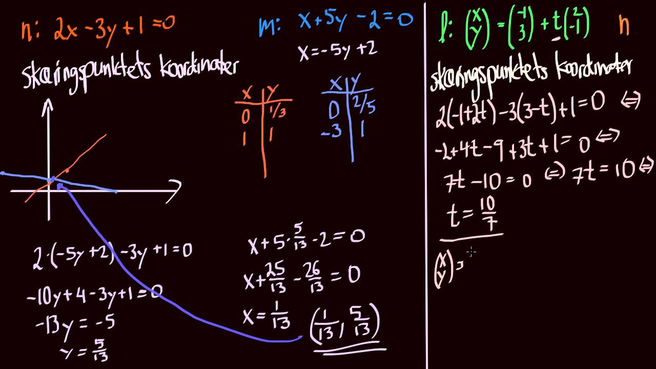 Skaeringspunkt linjer Parameter2D
