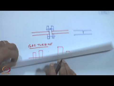 Mod-01 Lec-26 Cracked Shaft Detection