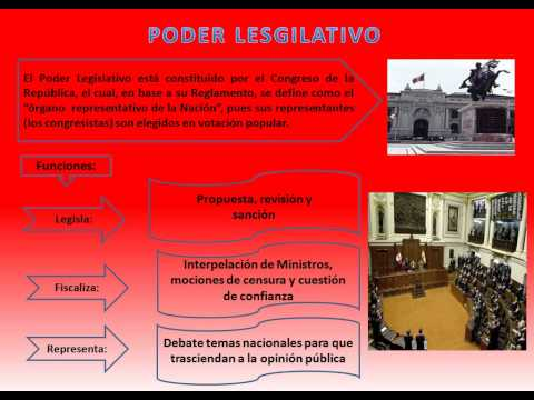 Estructura Del Estado Peruano Youtube