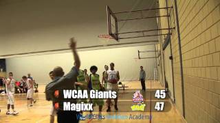 Giants U20 vs Magixx U20