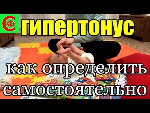 ГИПЕРТОНУС. Как определить САМОСТОЯТЕЛЬНО! Фролков С.В.