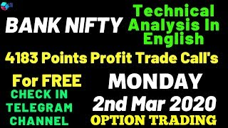 Bank Nifty Market Analysis for 2nd Mar 2020 Monday Option Trading Strategy In ENGLISH