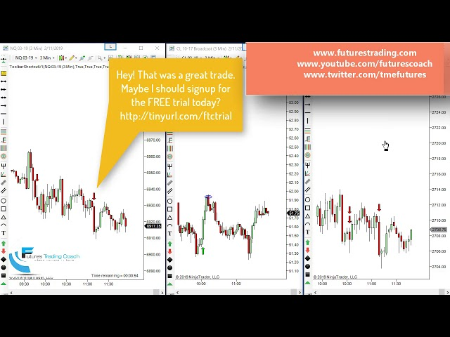 021119 -- Daily Market Review ES CL NQ - Live Futures Trading Call Room
