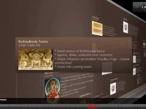 Namaskāra Timeline - Evolution of Āsana Vinyāsa - Source Texts