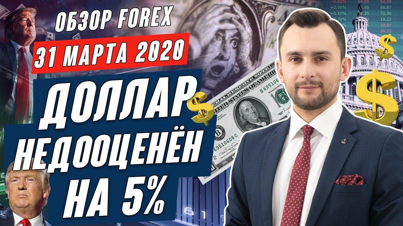 прогноз торговли форекс