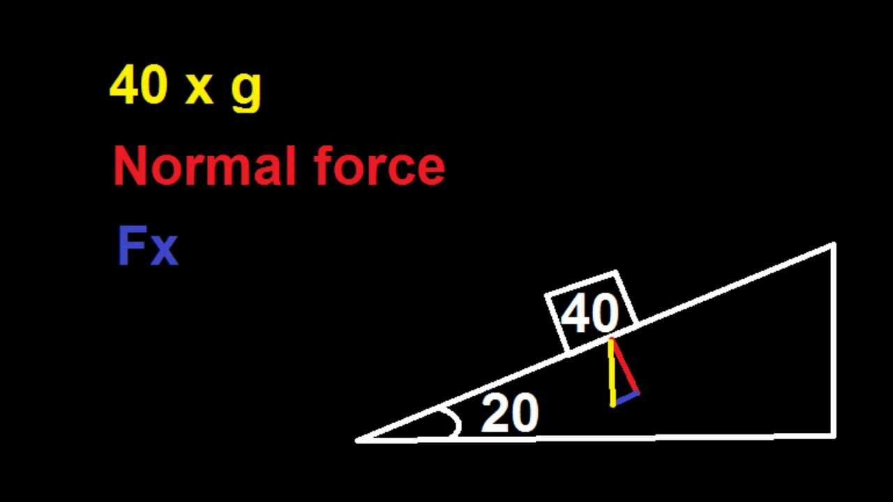 normal force Normal force meaning: 1 the amount of force that keeps two surfaces touching, but does not let them come apart or press further together2 the amount of force that keeps two surfaces touching, but does not let them come apart or press further together.