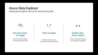 Ask the Team: Azure Data Explorer | COM08