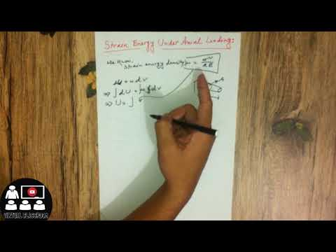 Strain energy under axial force || Structural Mechanics in Bangla