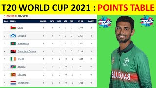 ICC T20 WORLD CUP 2021 POINTS TABLE // After Match 6 //  T20 WC 2021 Points Table