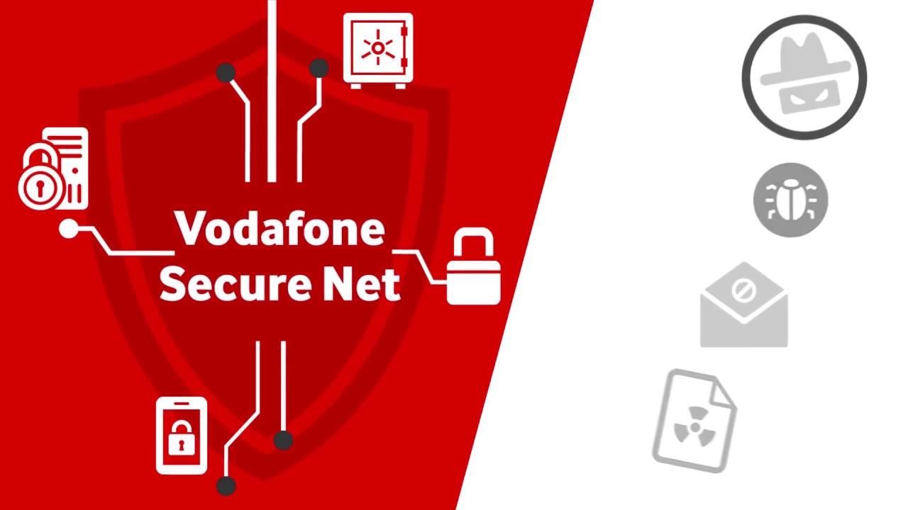 Secure Net KГјndigen