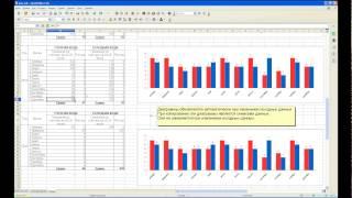Копирование диаграммы в OpenOffice Calc
