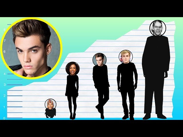How Tall Is Grayson Dolan? - Height Comparison!